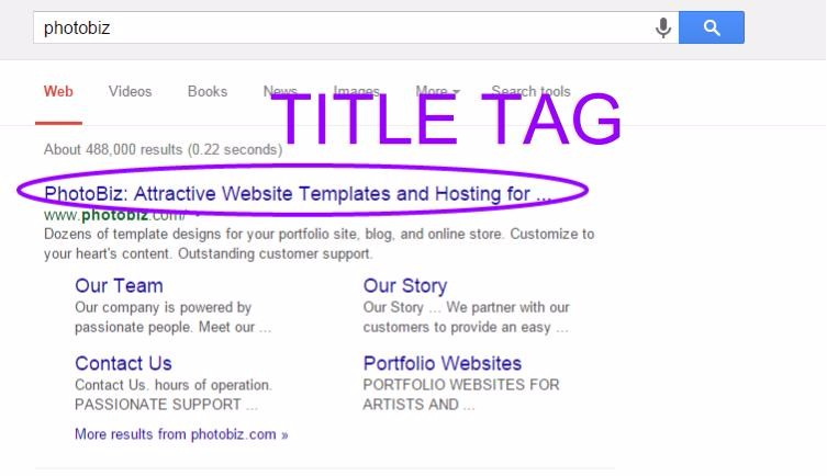 Use Page Titles & Meta Descriptions to Get More Search Traffic